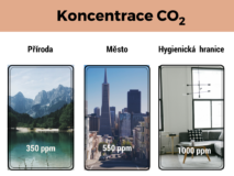 Koncentace CO2 - rekuperace